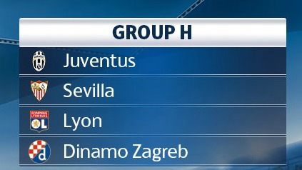 Group H Champions League 16 17