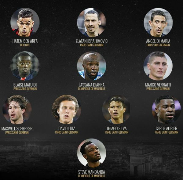 Ligue 1 Team of the Season 2015 16