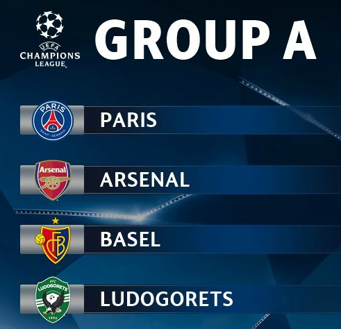 Group A Champions League 2016 17