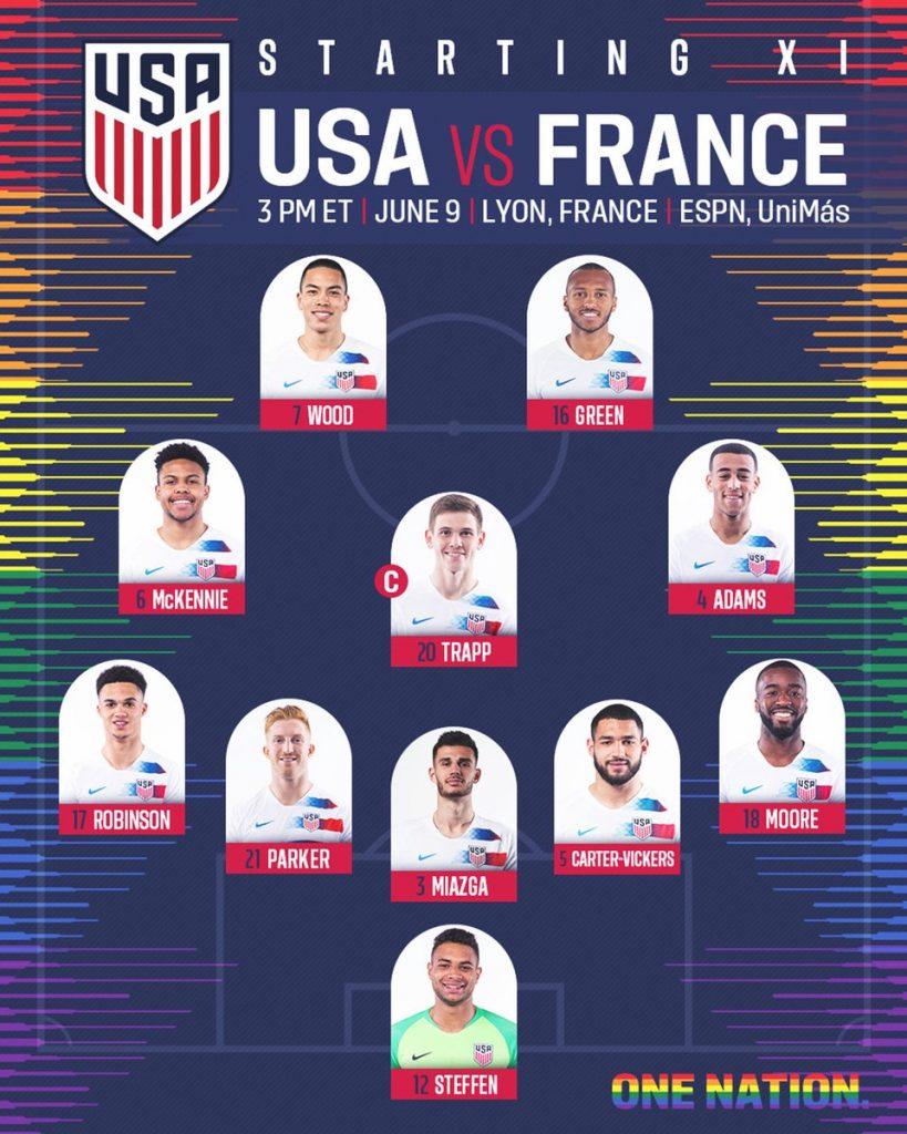 USA young lineup