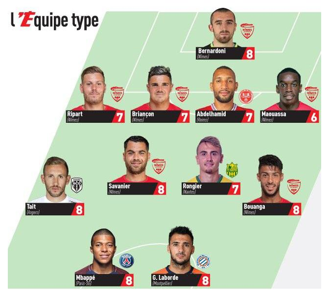 Ligue 1 Team of the Week Round 12 2018-19