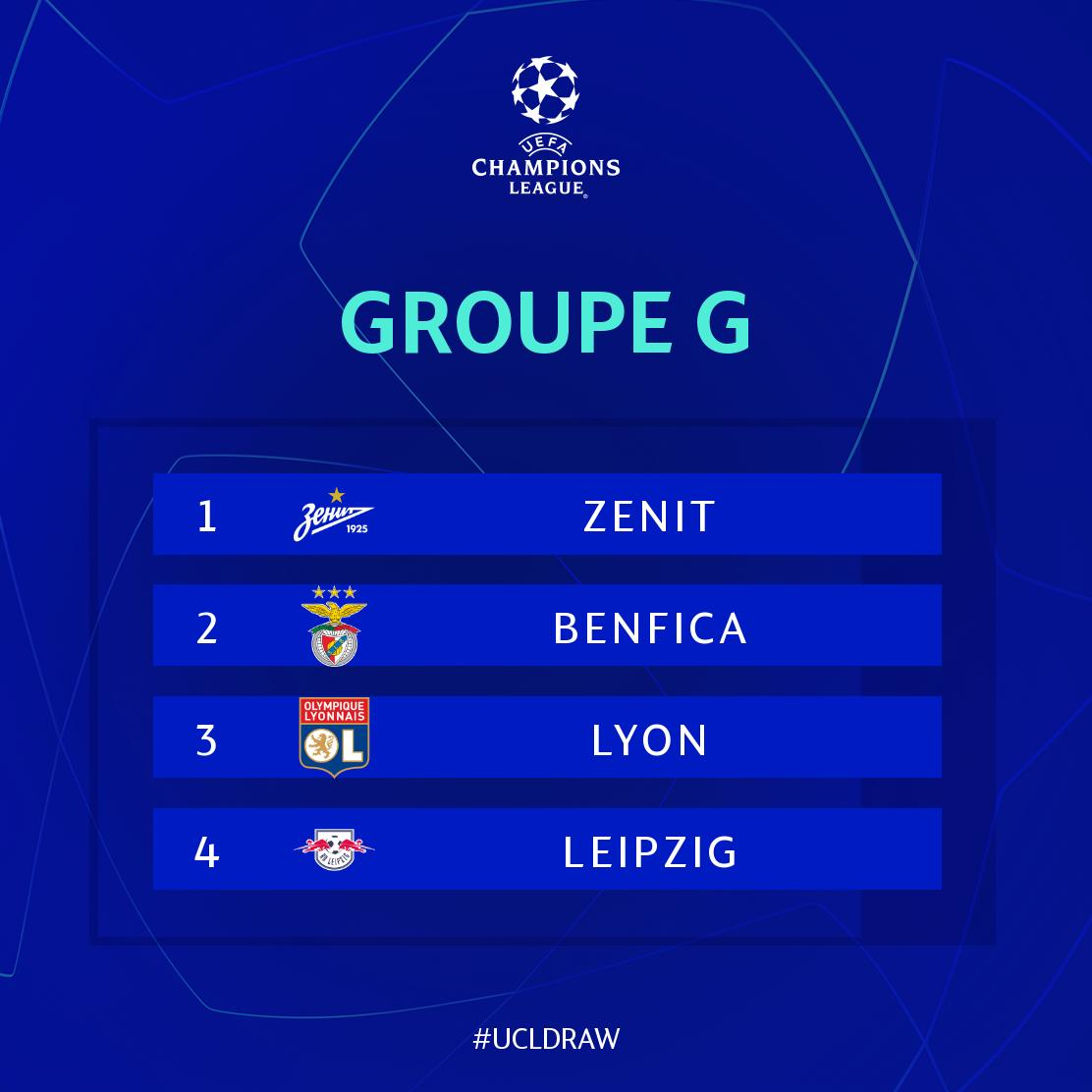 Lyon Group G