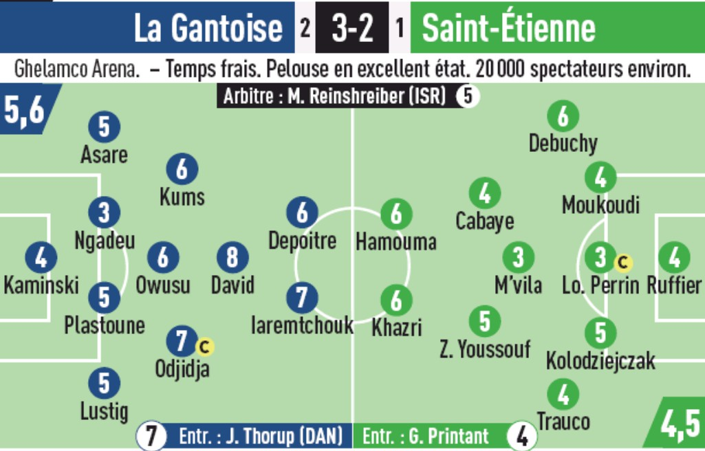Gent 3-2 Saint Etienne Player Ratings